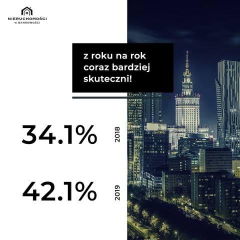 nieruchomosci-w-bankowosci.pl-stats